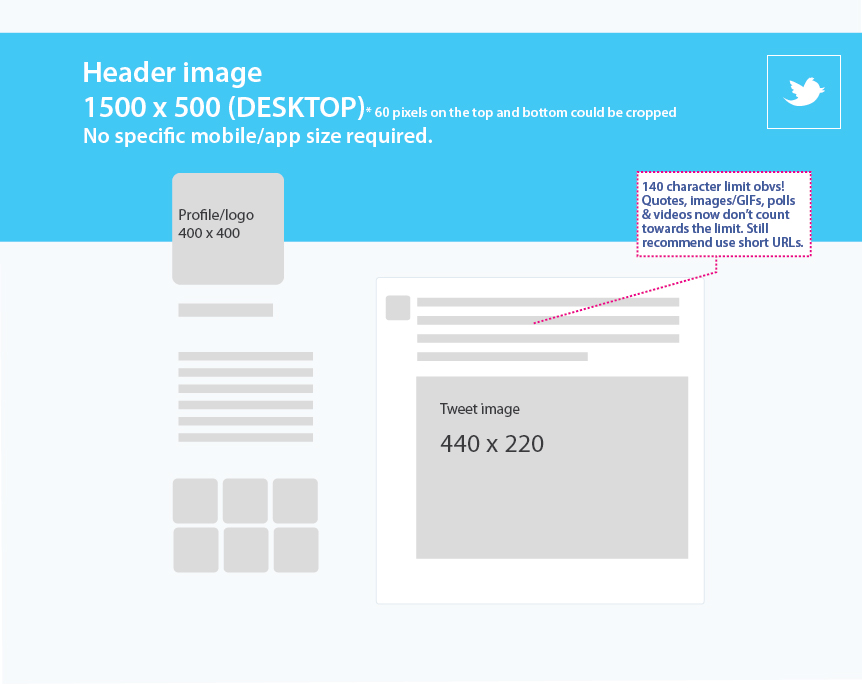 Twitter header image and tweet sizes