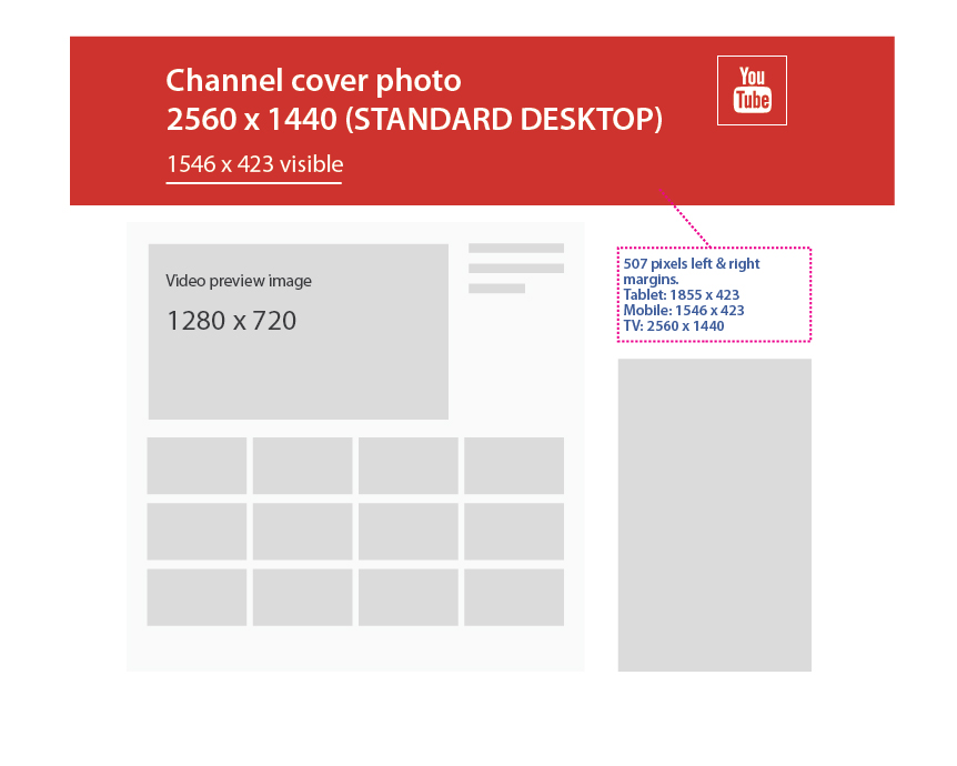 You Tube channel image sizes